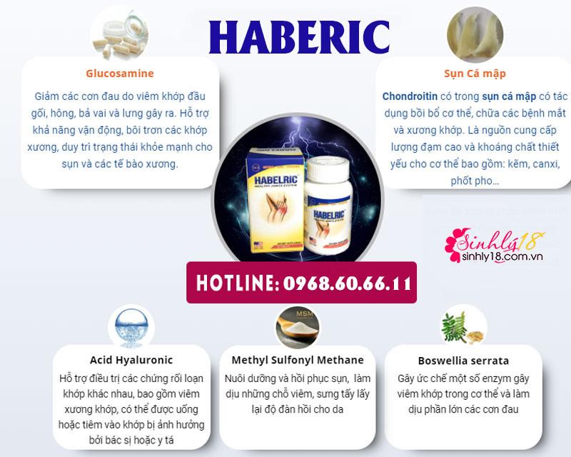 thành phần habelric