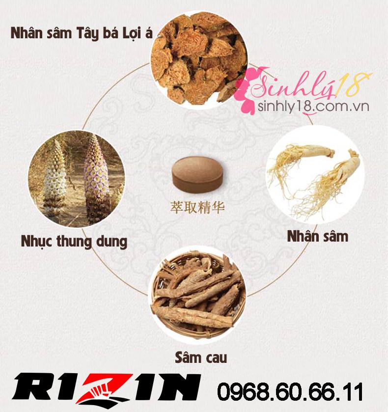 Thành phần của Rizin